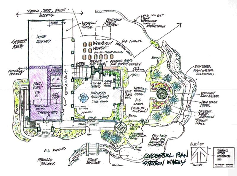 Stetson Winery Event Center Kingman AZ, Valle Vista