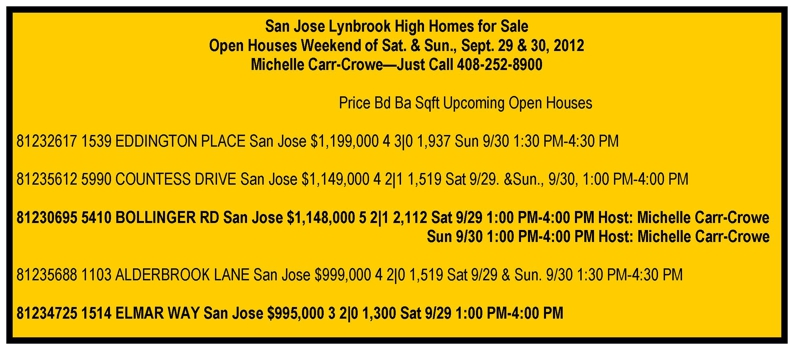 West San Jose Calif. Lynbrook High open homes for sale September 29 2012