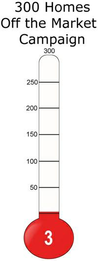 Thermometer Chart