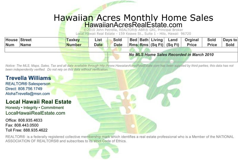 Hawaiian Acres Home Sales for March 2010