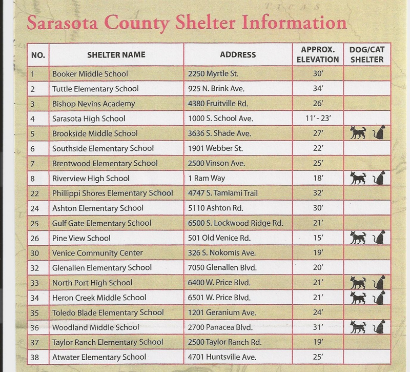 sarasota county shelter information