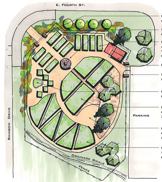 Silverthorne colorado community garden for Colorado plan