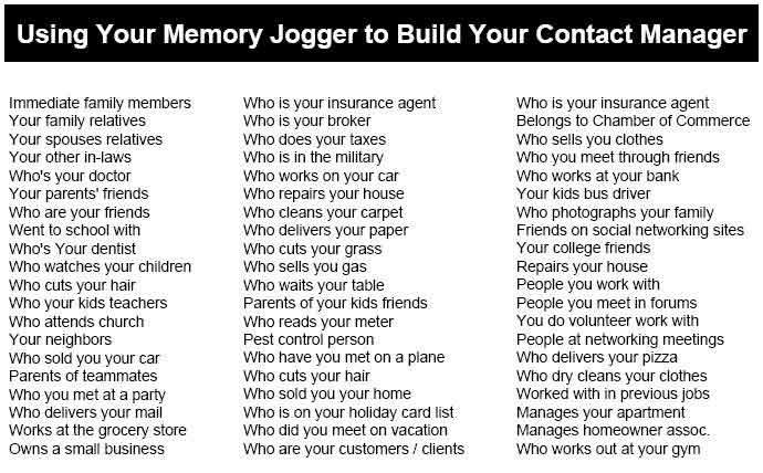 Send Out Cards Memory Jogger