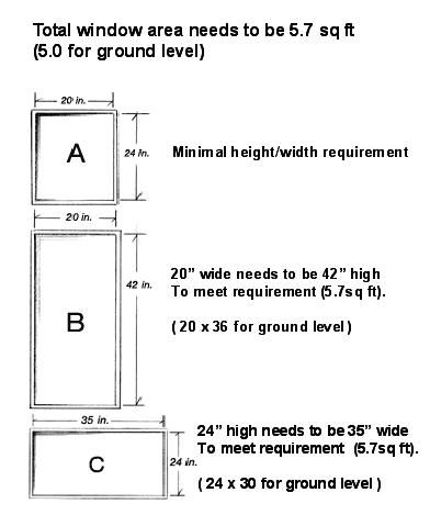 Bedroom egress window size requirements for Bedroom egress window