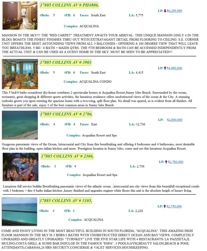 SIB Realty | Featured Properties | http://www.SIBRealty.com/ | Office 305-931-6931 | Sunny Isles Beach