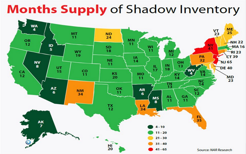 Months Supply of Shadow Inventory according to NAR