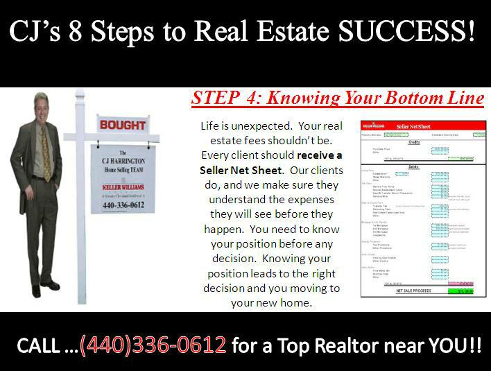 Cleveland real estate 17253 pearl rd strongsville for First time home building guide
