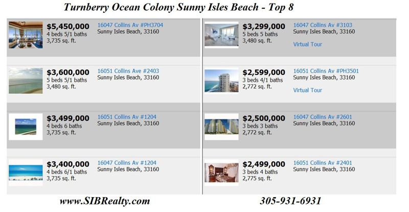 Turnberry Ocean Colony Sunny Isles Beach | Top 8 | SIB Realty | Featured Properties | http://www.SIBRealty.com/ | Office 305-931-6931 | Sunny Isles Beach