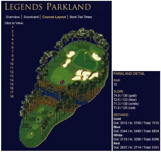 Parkland Golf Course Myrtle Beach Real Estate