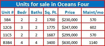 oceans four condominium in daytona beach shores june 2011