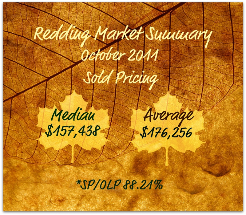 Redding Real Estate Market Report - Jeanean Gendron