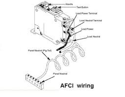 Why+AFCI+Circuits
