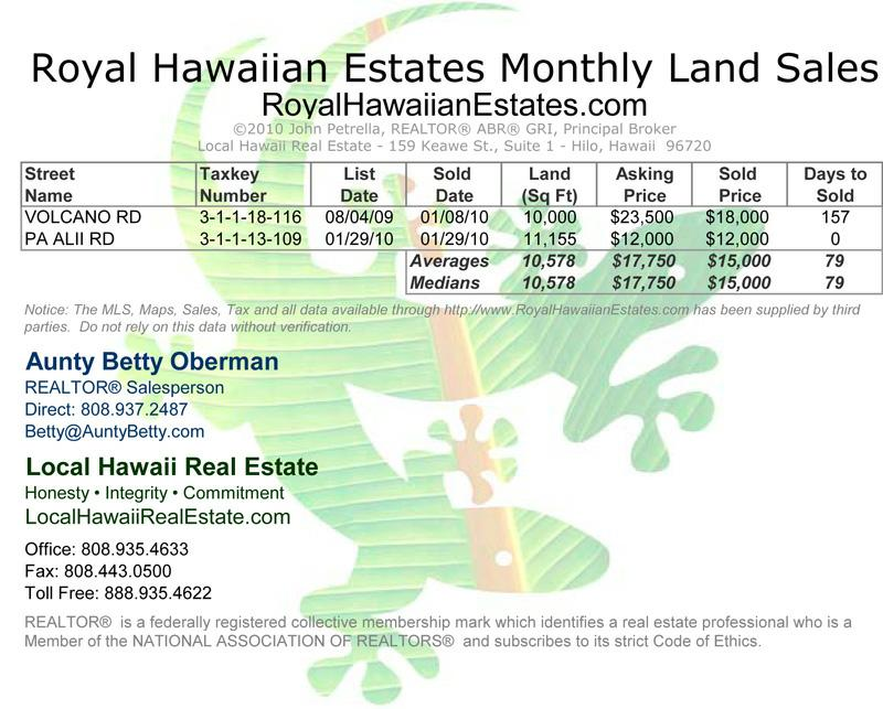 Royal Hawaiian Estates Land Sales for January 2010