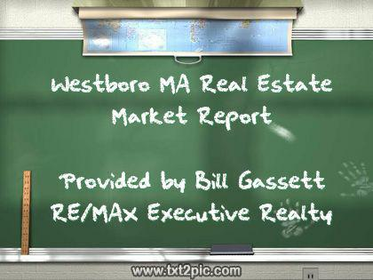 Westboro Massachusetts Real Estate market report