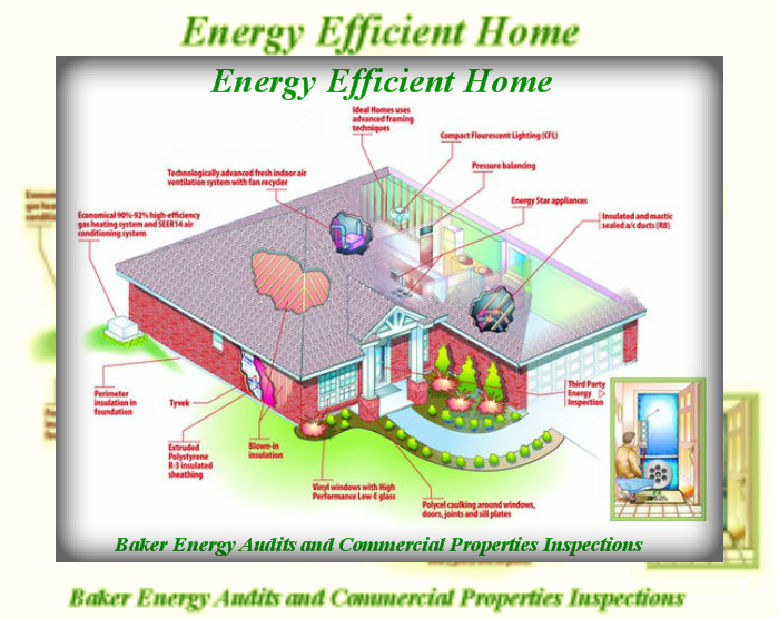Energy Efficient Is My Home In Need Of An Energy Audit