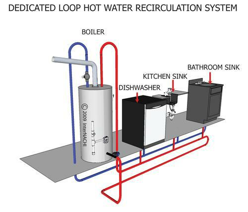 Image Result For Solar Tankless Water Heater
