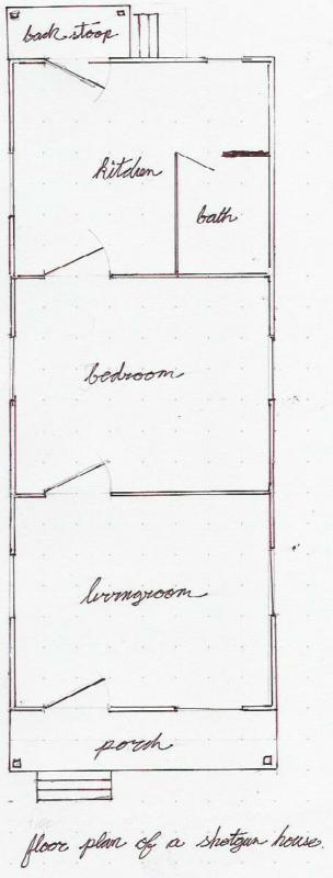 Floorplan Shotgun House