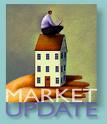 Charlotte NC real estate market report