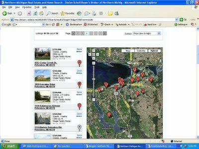 Northern Michigan MLS Real Estate Search