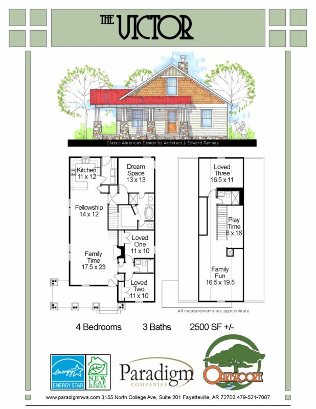 The Victor | Oakbrooke Subdivision | Fayetteville, AR