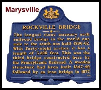 Marysville Pennsylvania Mortgage