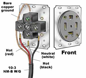 3 prong 220v wiring diagram 3 automotive wiring diagrams ar133319733928465 prong v wiring diagram ar133319733928465