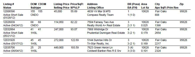 Homes for sale in Northridge Country Club area july 1 2012