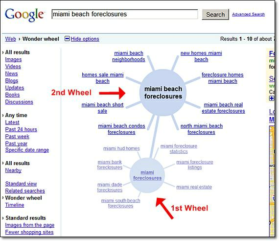 google search wonder wheel