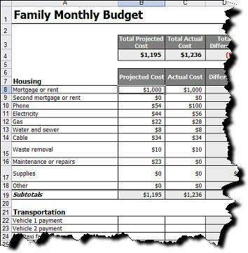 How to plan a home budget | House list disign