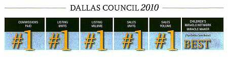 RE/MAX Dallas Suburbs Sweeps 2010 Dallas Council