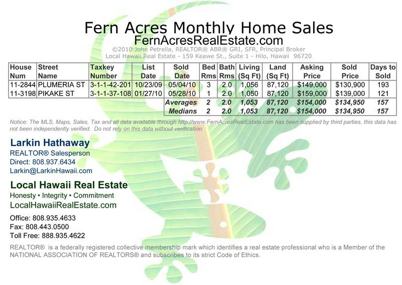 Fern Acres Home Sales for May 2010