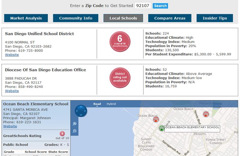 Ocean Beach Market Insider - Local Schools