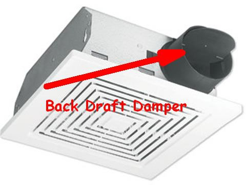 bathroom exhaust fan cover home depot show all comments sort oldest to newest most popular damper range hood and ventilation light bulb change quiet