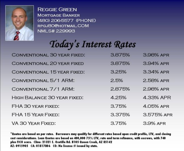 Refinance Rates Today >> Home Interest Rates Home Interest Rates Today Fha Loan