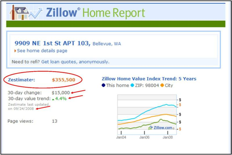 Image of Zillow Zestimate Bellevue Condo