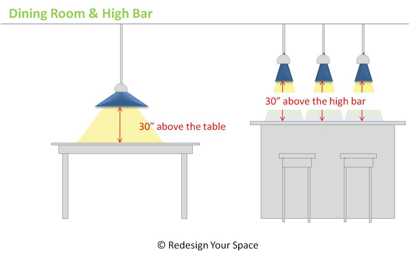 How High Above Kitchen Table Should Light Be