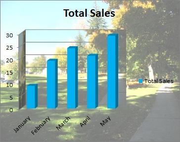 Homes for Sale Ridgefield CT 06877