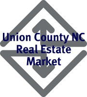 Union County NC Real Estate Market