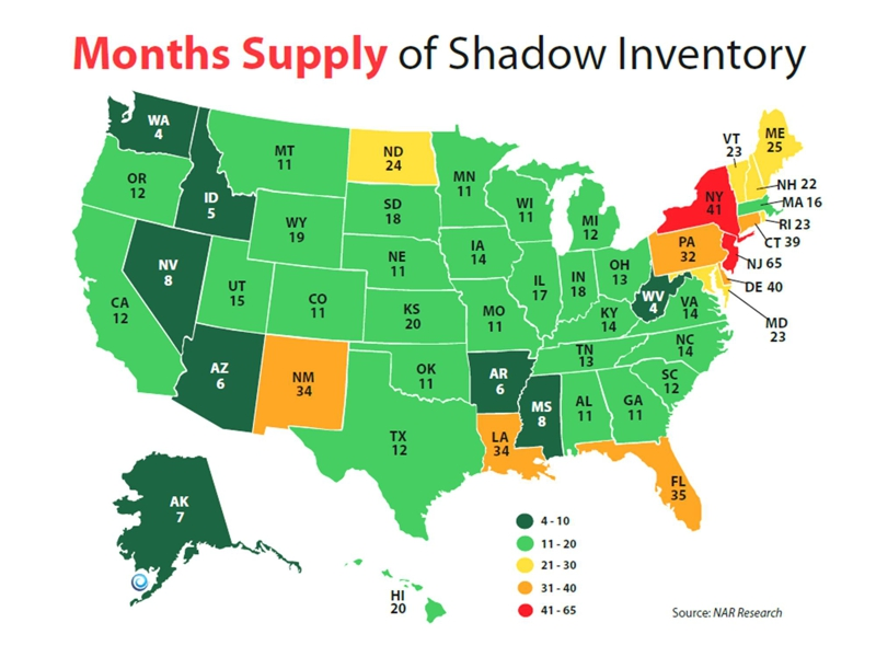 Wisconsin shadow inventory