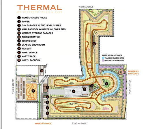 thermal racetrack