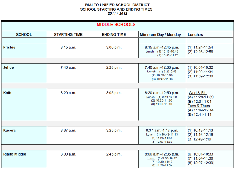 rialto unified school district middle school 2011 2012 bell schedule