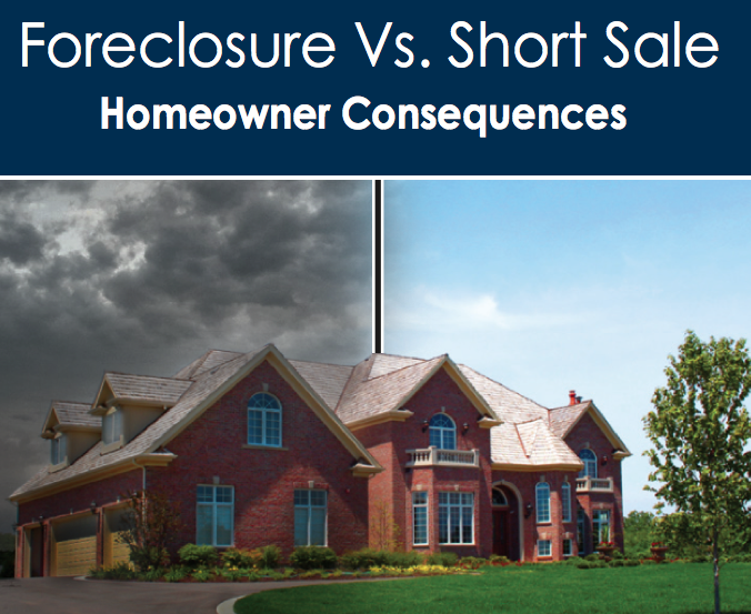 real estate services luxury home short sale realtor stop foreclosure