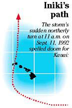 details of the origin and devastation of hurricane iniki in hawaii Those living in hawai'i in 1992 will always remember hurricane iniki and the devastation it  for more details, visit the hawaii new  read a short piece about the study in the local hawaii tribune herald iprc director.