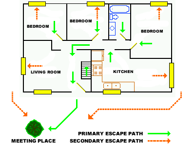 Practice your escape plan images frompo for Fire escape plan worksheet