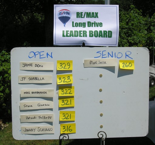 RE/MAX Long Drive Leader Board