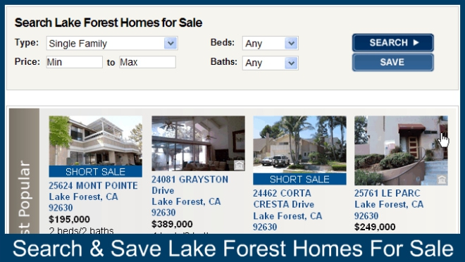 Waterfront Homes For Sale In Lake Forest CA