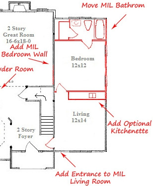 Why Buy a Mother in Law Suite Home