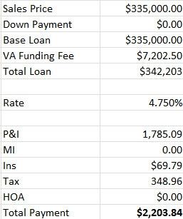 Basic Allowance for Housing (BAH)