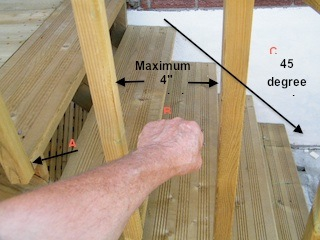 baluster conditions