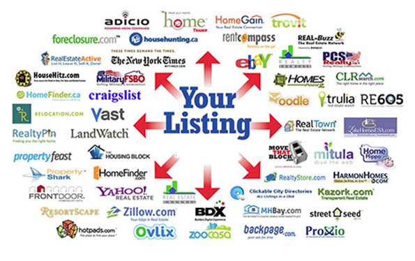 Who is Your Franklin TN Listing Agent Marketing to? Buyers or Sellers?